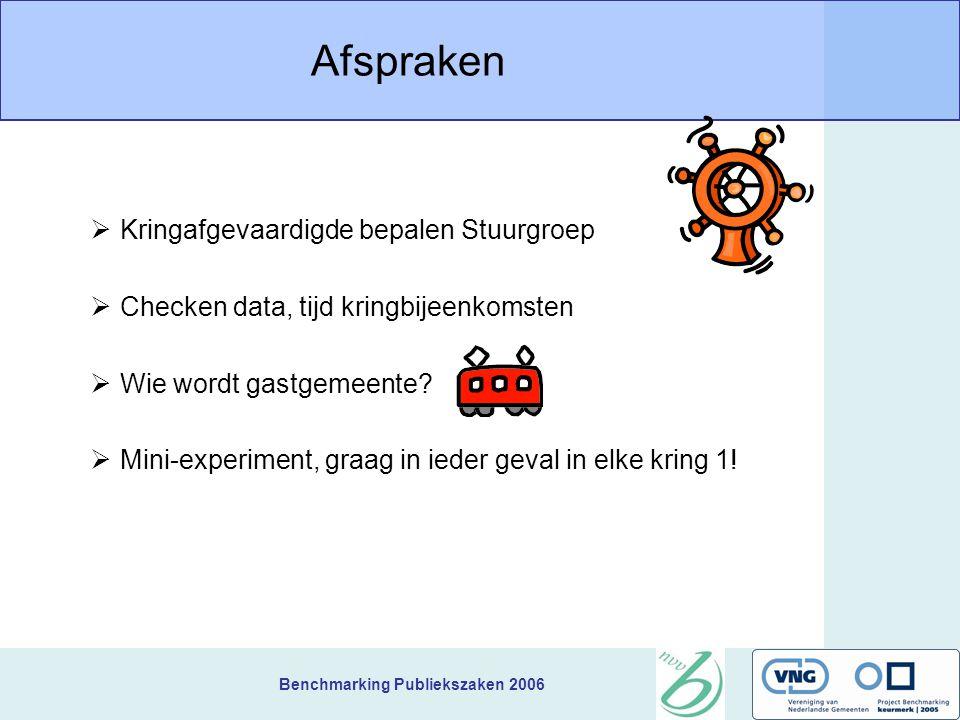 Benchmarking Publiekszaken 2006 Afspraken  Kringafgevaardigde bepalen Stuurgroep  Checken data, tijd kringbijeenkomsten  Wie wordt gastgemeente.