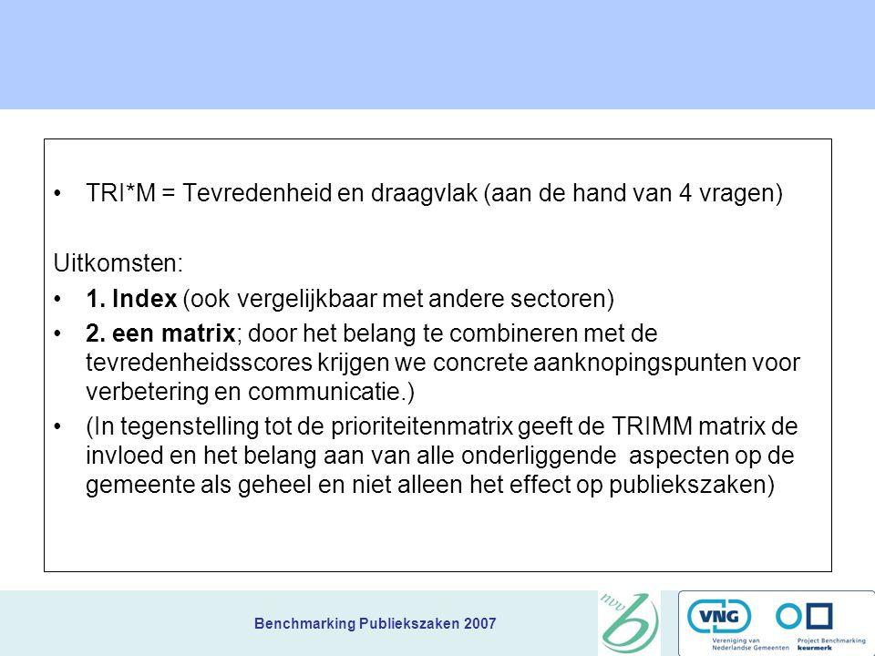 Benchmarking Publiekszaken 2007 Aanleiding TRI*M Totaaloordeel van burgers is niet alleen gebaseerd op de ervaring met burgerzaken TRI*M = Tevredenheid en draagvlak TRI*M staat voor Triple M; Meten, Managen en Monitoren.