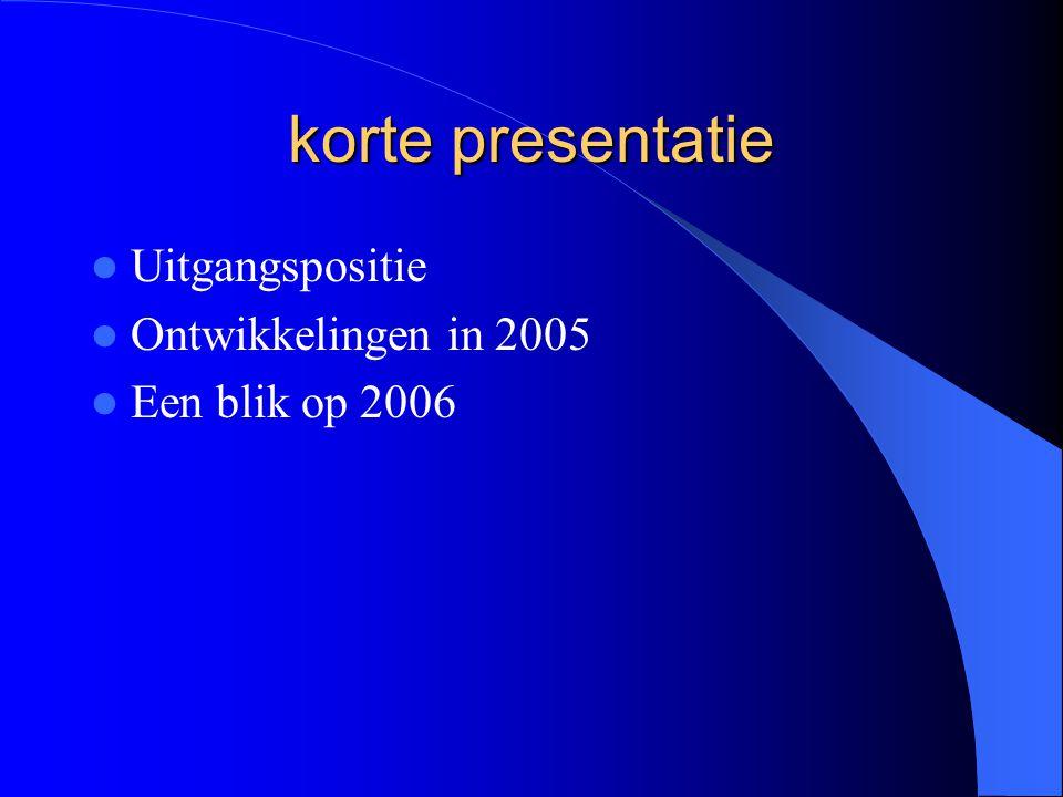 korte presentatie Uitgangspositie Ontwikkelingen in 2005 Een blik op 2006