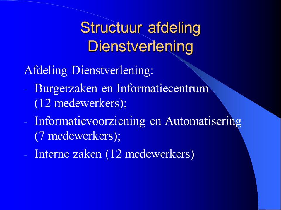 Structuur afdeling Dienstverlening Afdeling Dienstverlening: - Burgerzaken en Informatiecentrum (12 medewerkers); - Informatievoorziening en Automatis