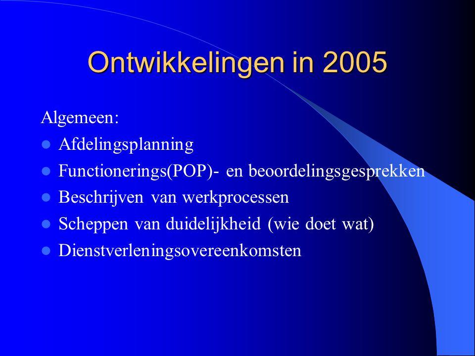 Ontwikkelingen in 2005 Algemeen: Afdelingsplanning Functionerings(POP)- en beoordelingsgesprekken Beschrijven van werkprocessen Scheppen van duidelijk