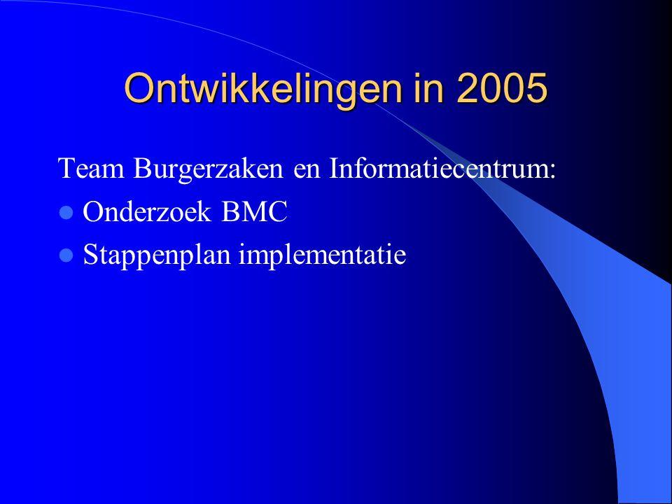 Ontwikkelingen in 2005 Team Burgerzaken en Informatiecentrum: Onderzoek BMC Stappenplan implementatie