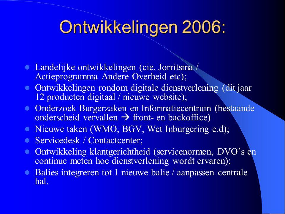 Ontwikkelingen 2006: Landelijke ontwikkelingen (cie. Jorritsma / Actieprogramma Andere Overheid etc); Ontwikkelingen rondom digitale dienstverlening (