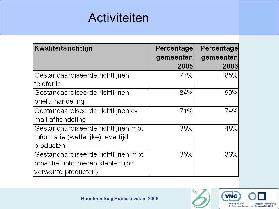 Benchmarking Publiekszaken 2006 Activiteiten