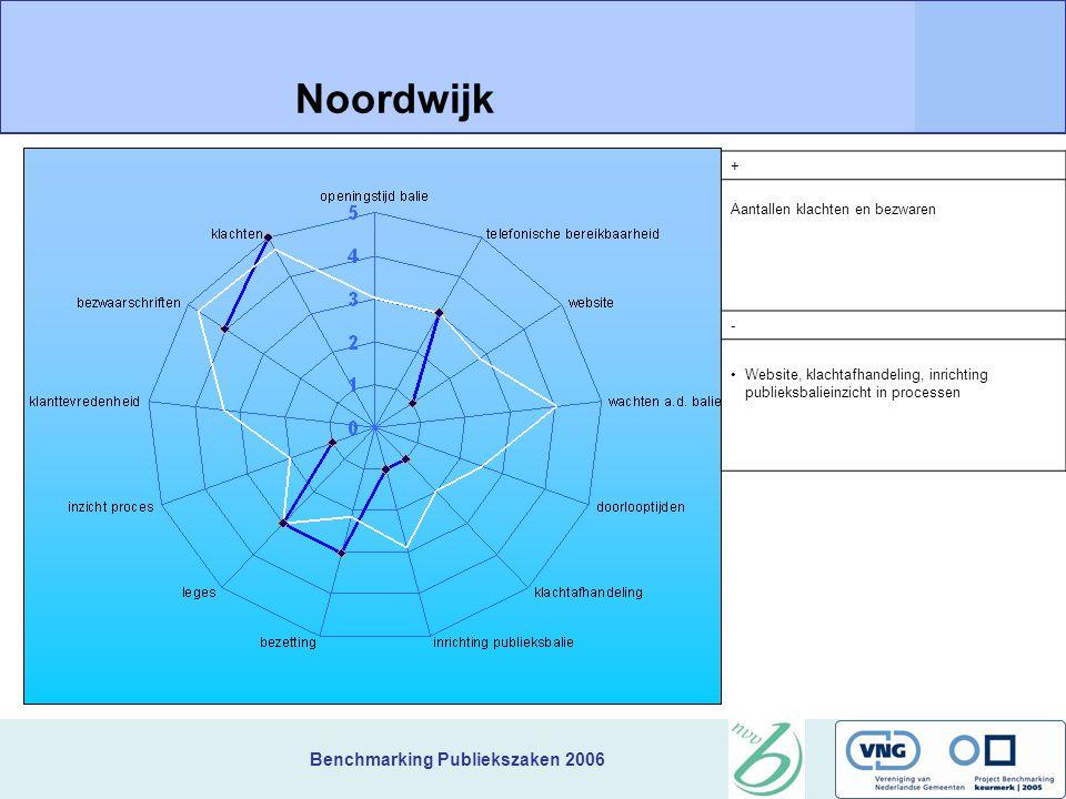 Benchmarking Publiekszaken 2006 + Aantallen klachten en bezwaren Noordwijk - Website, klachtafhandeling, inrichting publieksbalieinzicht in processen