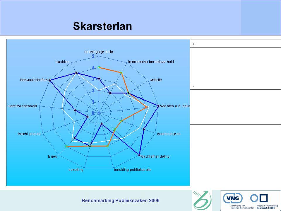 Benchmarking Publiekszaken 2006 + Skarsterlan -