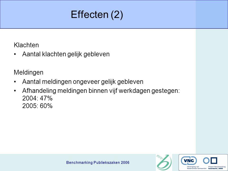 Benchmarking Publiekszaken 2006 Effecten (2) Klachten Aantal klachten gelijk gebleven Meldingen Aantal meldingen ongeveer gelijk gebleven Afhandeling meldingen binnen vijf werkdagen gestegen: 2004: 47% 2005: 60%