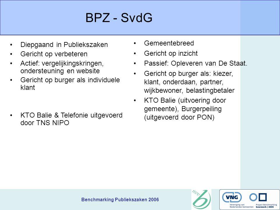 Benchmarking Publiekszaken 2006 KTO Balie Benchmarking Publiekszaken Staat van de Gemeente Vergelijkings- kringen KTO Telefonie www.bpz.nl Validatie Burgerpeiling Rapportage De Staat Jaarlijks rapport