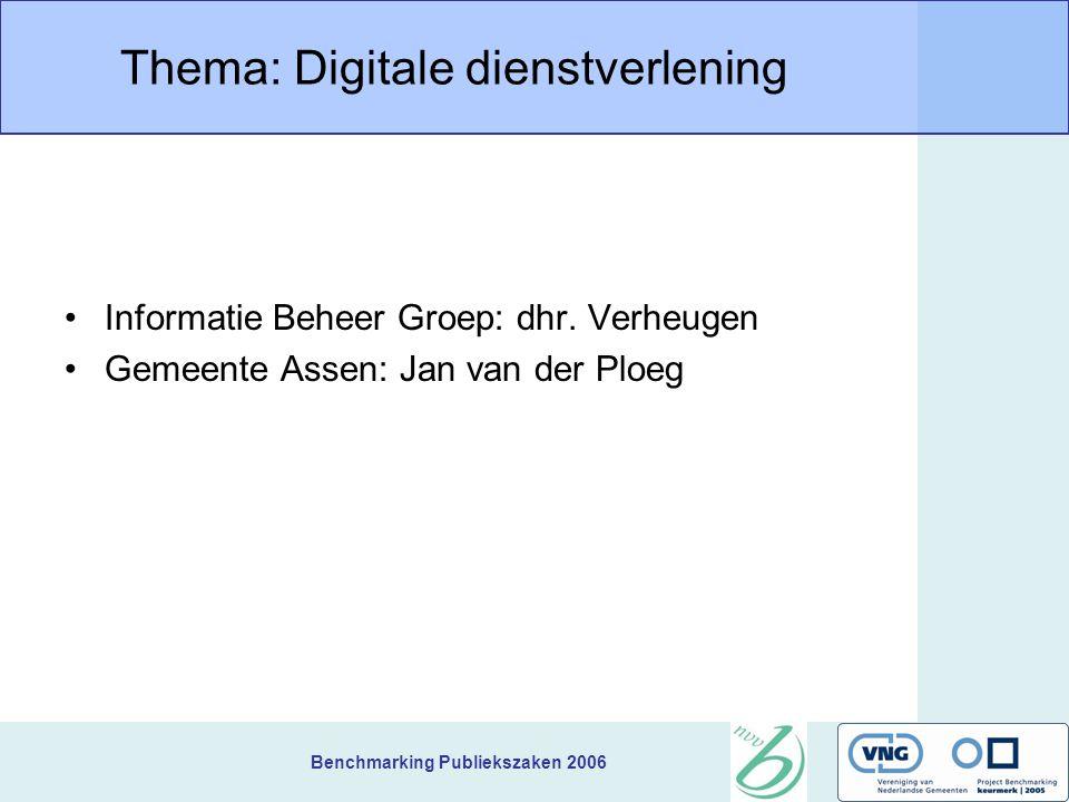 Benchmarking Publiekszaken 2006 + KTO, Balieinrichting, Processen Den Helder - Website, doorlooptijden, Klachten, klachtafhandeling