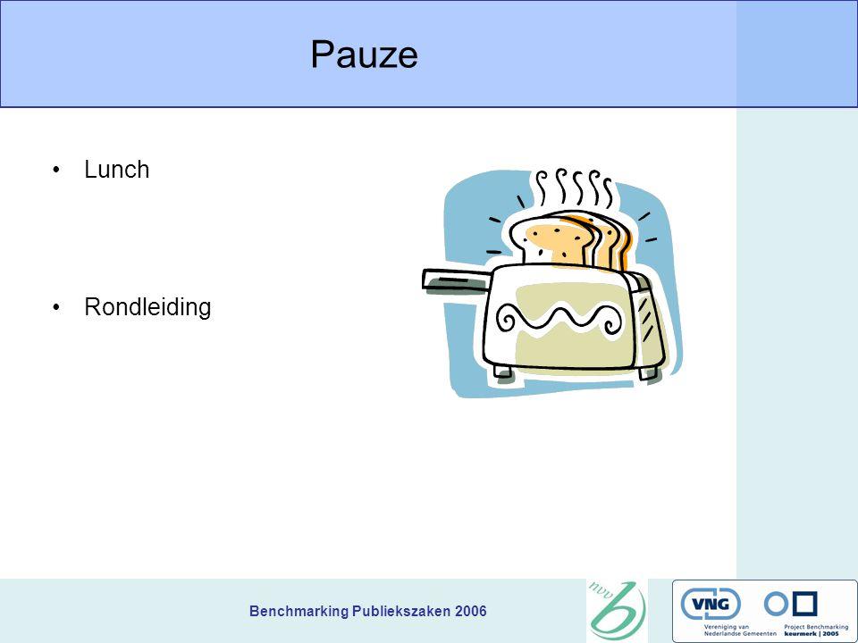 Benchmarking Publiekszaken 2006 Pauze Lunch Rondleiding