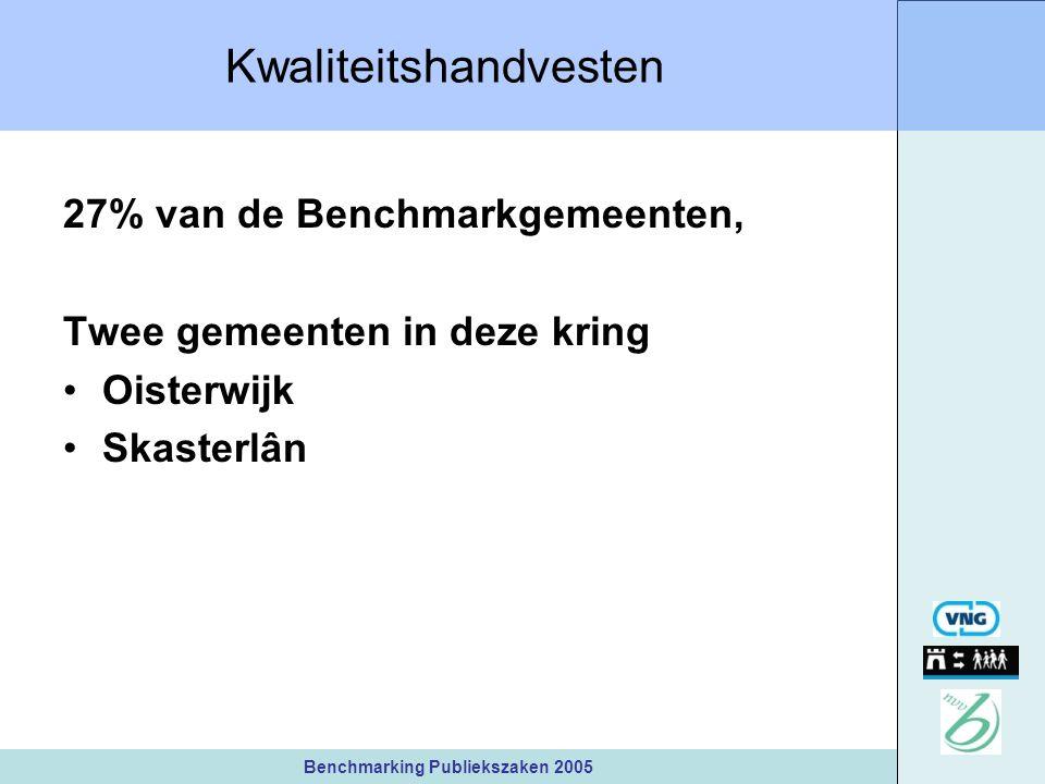 Benchmarking Publiekszaken 2005 Kwaliteitshandvesten 27% van de Benchmarkgemeenten, Twee gemeenten in deze kring Oisterwijk Skasterlân