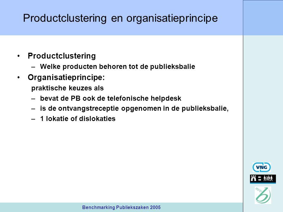 Benchmarking Publiekszaken 2005 Productclustering en organisatieprincipe Productclustering –Welke producten behoren tot de publieksbalie Organisatieprincipe: praktische keuzes als –bevat de PB ook de telefonische helpdesk –is de ontvangstreceptie opgenomen in de publieksbalie, –1 lokatie of dislokaties