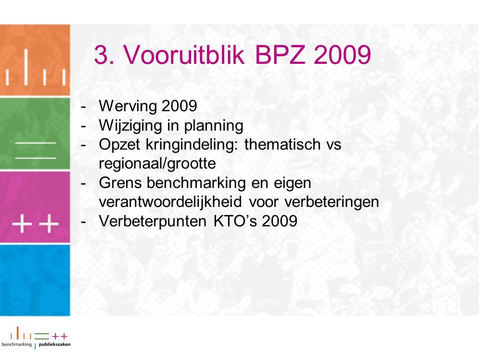 3. Vooruitblik BPZ 2009 -Werving 2009 -Wijziging in planning -Opzet kringindeling: thematisch vs regionaal/grootte -Grens benchmarking en eigen verant
