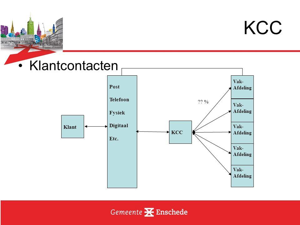 Organisatie KCC 3 clusters KCC Werk & inkomen Zorg & welzijn Bouwen & wonen & burger- zaken KCS GIEGWSBWTPIVEtc.
