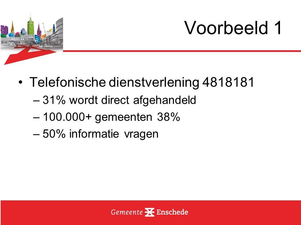 Voorbeeld 2 Tevredenheid WWB-klanten sociale dienst Enschede 2005 sociale dienst Enschede 2004 alle sociale diensten 2005