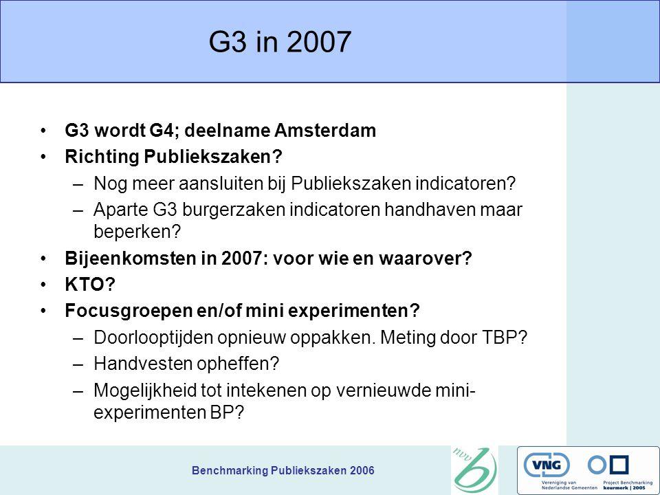 Benchmarking Publiekszaken 2006 G3 in 2007 G3 wordt G4; deelname Amsterdam Richting Publiekszaken.