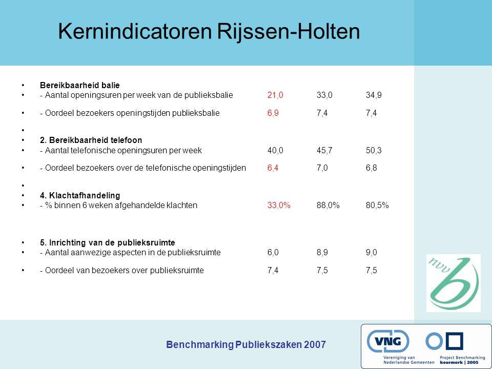 Benchmarking Publiekszaken 2007 prioriteiten Stadskanaal