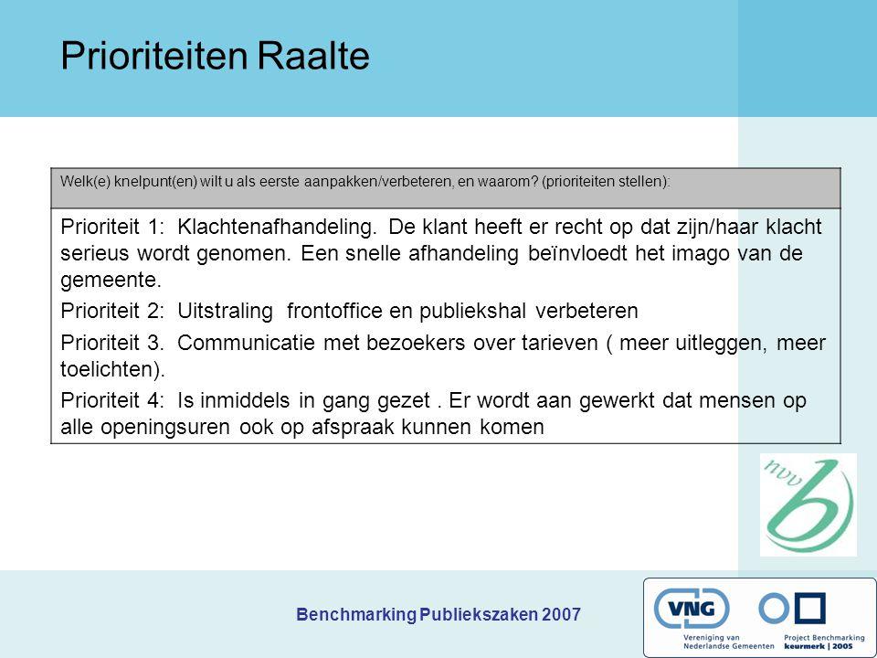 Benchmarking Publiekszaken 2007 Kernindicatoren Raalte 1 Bereikbaarheid balie - % producten dat direct klaar is of aan de balie wordt afgehandeld 34,6% 47,4% 46,4% 2.