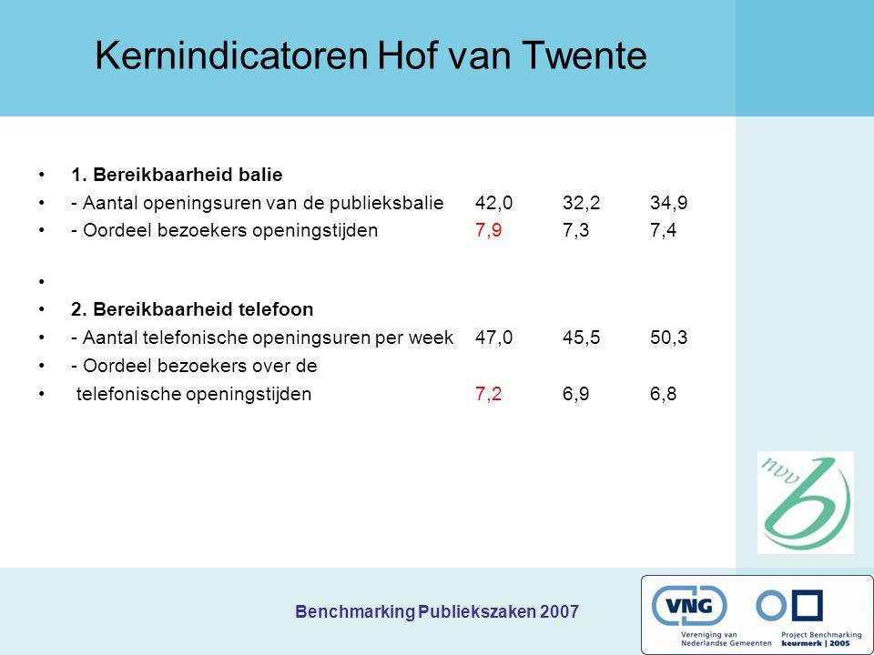 Benchmarking Publiekszaken 2007 Prioriteiten Lochem Welk(e) knelpunt(en) wilt u als eerste aanpakken/verbeteren, en waarom.
