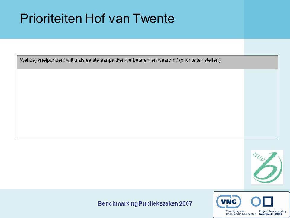 Benchmarking Publiekszaken 2007 Kernindicatoren Hof van Twente 1.