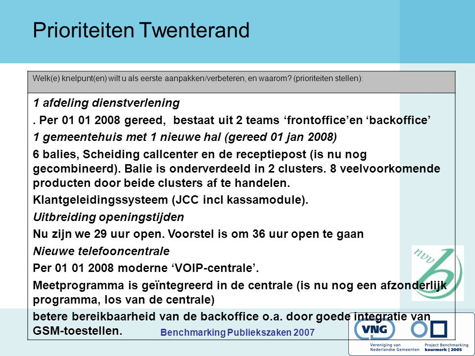 Benchmarking Publiekszaken 2007 Kernindicatoren Twenterand 1.