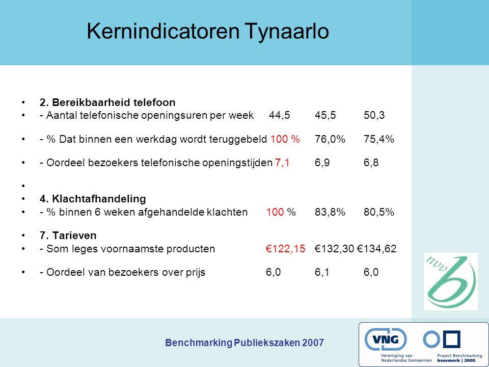 Benchmarking Publiekszaken 2007 Prioriteiten Twenterand Welk(e) knelpunt(en) wilt u als eerste aanpakken/verbeteren, en waarom.