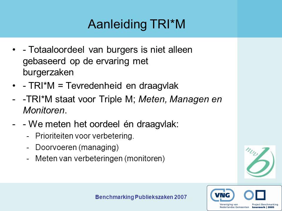 Benchmarking Publiekszaken 2007 Aanleiding TRI*M - Totaaloordeel van burgers is niet alleen gebaseerd op de ervaring met burgerzaken - TRI*M = Tevredenheid en draagvlak --TRI*M staat voor Triple M; Meten, Managen en Monitoren.