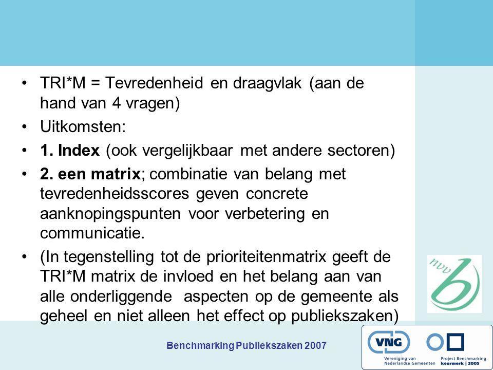 Benchmarking Publiekszaken 2007 Kernindicatoren Tynaarlo 2.