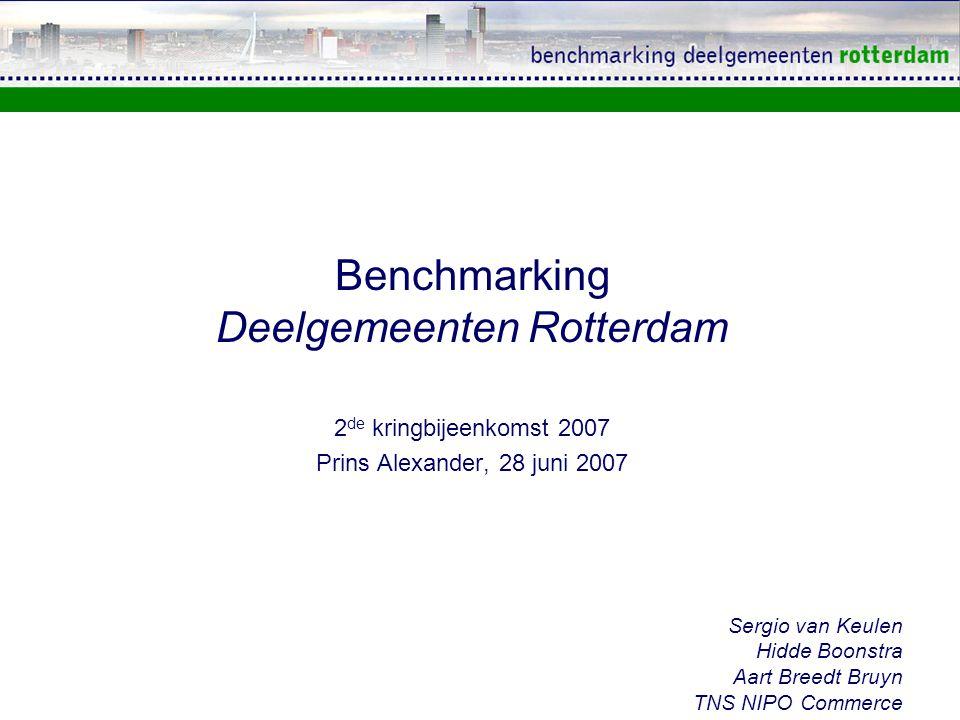 Benchmarking Deelgemeenten Rotterdam 2 de kringbijeenkomst 2007 Prins Alexander, 28 juni 2007 Sergio van Keulen Hidde Boonstra Aart Breedt Bruyn TNS NIPO Commerce