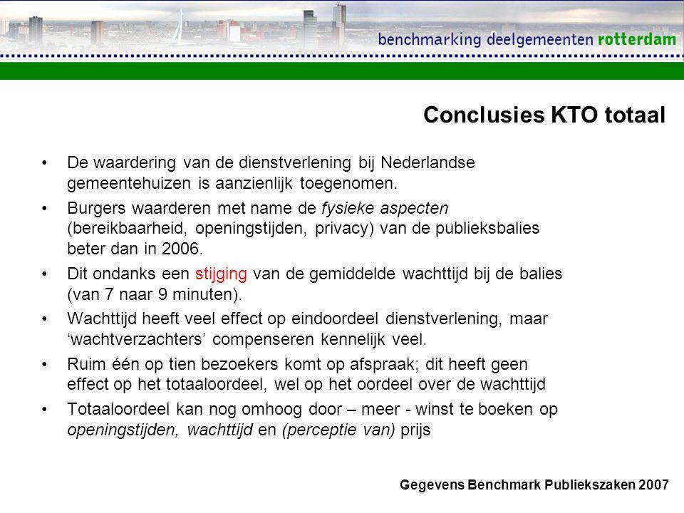 De waardering van de dienstverlening bij Nederlandse gemeentehuizen is aanzienlijk toegenomen.