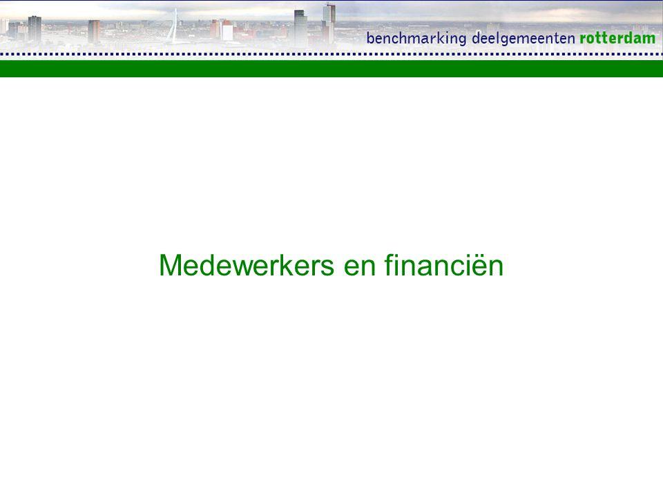 Medewerkers en financiën