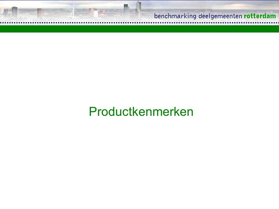 Productkenmerken