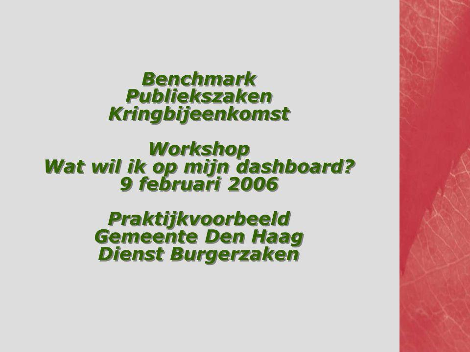Benchmark Publiekszaken Kringbijeenkomst Workshop Wat wil ik op mijn dashboard? 9 februari 2006 Praktijkvoorbeeld Gemeente Den Haag Dienst Burgerzaken