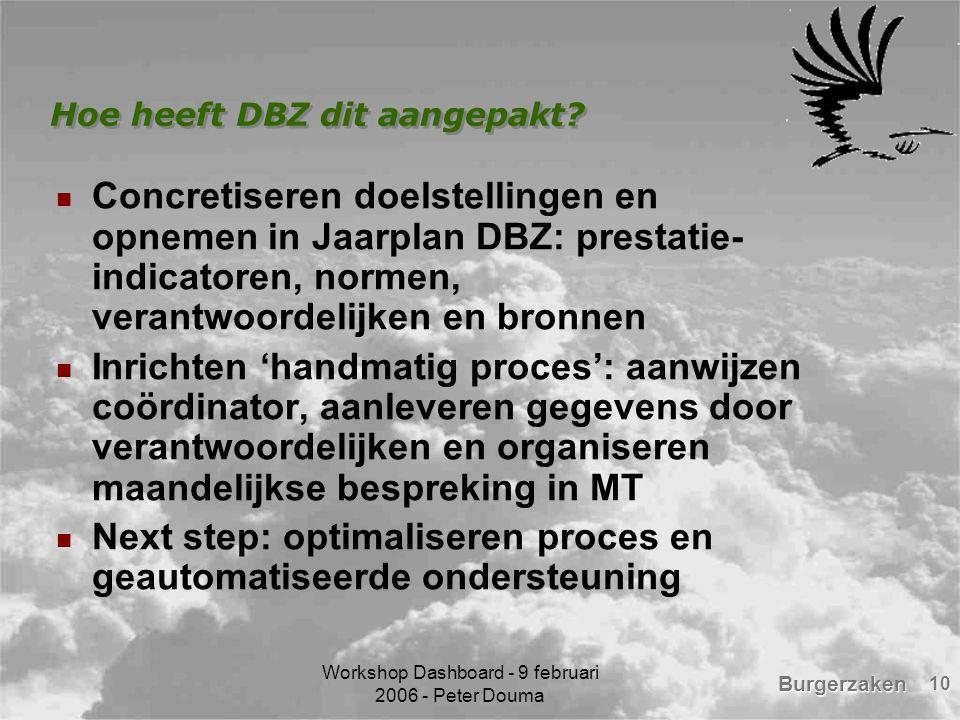 Burgerzaken Workshop Dashboard - 9 februari 2006 - Peter Douma 10 Hoe heeft DBZ dit aangepakt? Concretiseren doelstellingen en opnemen in Jaarplan DBZ