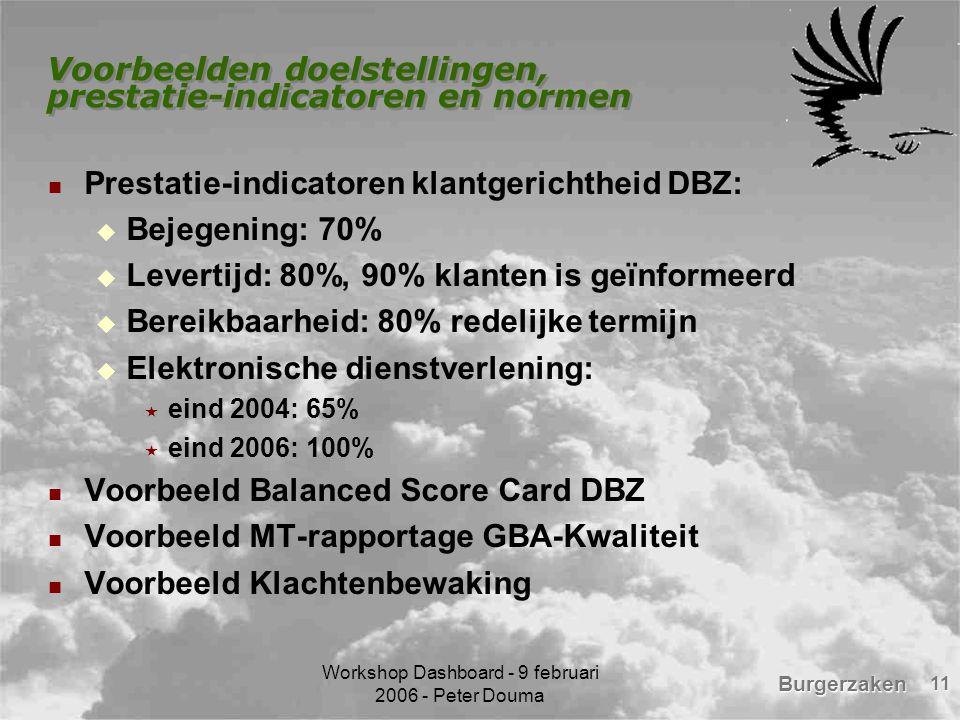Burgerzaken Workshop Dashboard - 9 februari 2006 - Peter Douma 11 Voorbeelden doelstellingen, prestatie-indicatoren en normen Prestatie-indicatoren kl