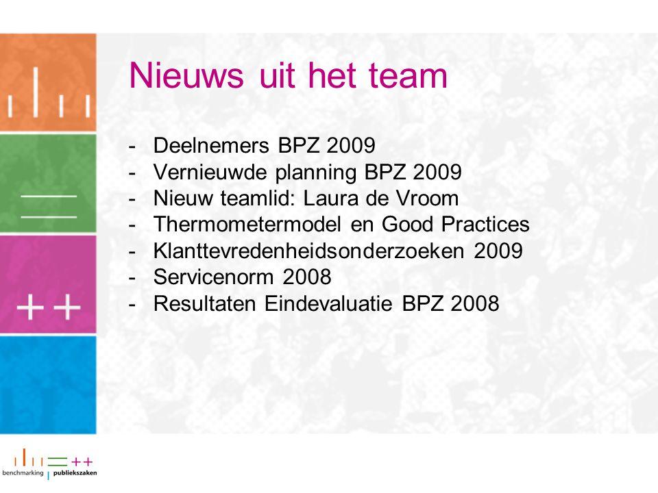 Nieuws uit het team -Deelnemers BPZ 2009 -Vernieuwde planning BPZ 2009 -Nieuw teamlid: Laura de Vroom -Thermometermodel en Good Practices -Klanttevredenheidsonderzoeken 2009 -Servicenorm 2008 -Resultaten Eindevaluatie BPZ 2008