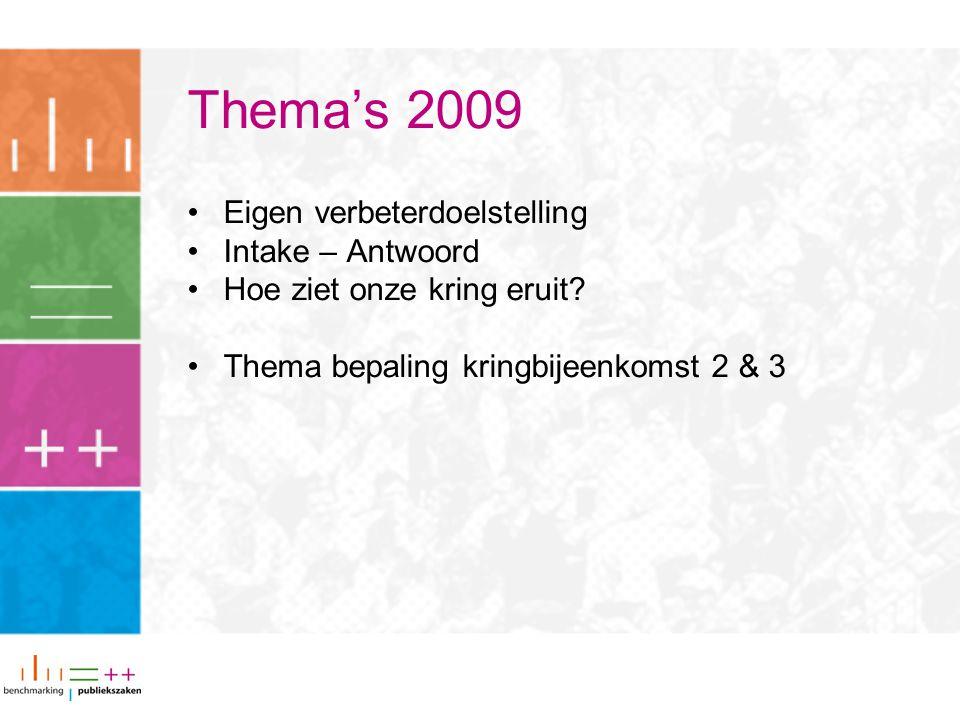 Thema's 2009 Eigen verbeterdoelstelling Intake – Antwoord Hoe ziet onze kring eruit.