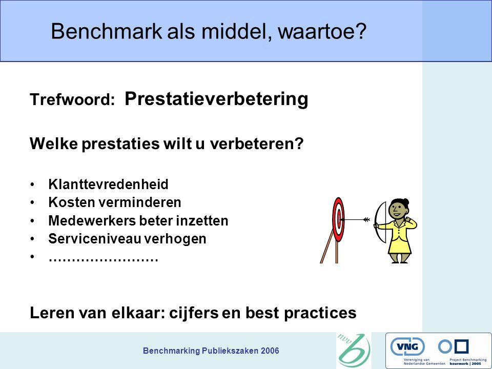 Benchmarking Publiekszaken 2006 Benchmark als middel, waartoe? Trefwoord: Prestatieverbetering Welke prestaties wilt u verbeteren? Klanttevredenheid K