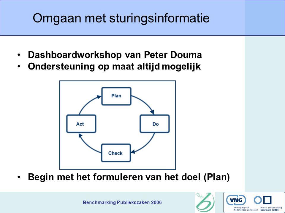 Benchmarking Publiekszaken 2006 Omgaan met sturingsinformatie Dashboardworkshop van Peter Douma Ondersteuning op maat altijd mogelijk Begin met het formuleren van het doel (Plan)