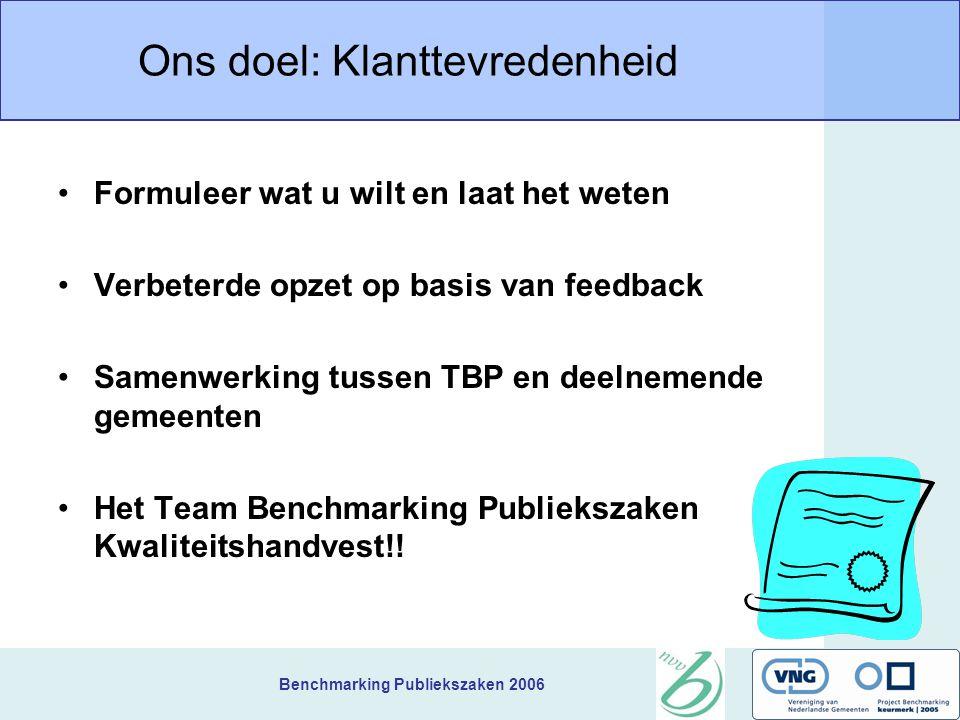 Benchmarking Publiekszaken 2006 Ons doel: Klanttevredenheid Formuleer wat u wilt en laat het weten Verbeterde opzet op basis van feedback Samenwerking tussen TBP en deelnemende gemeenten Het Team Benchmarking Publiekszaken Kwaliteitshandvest!!
