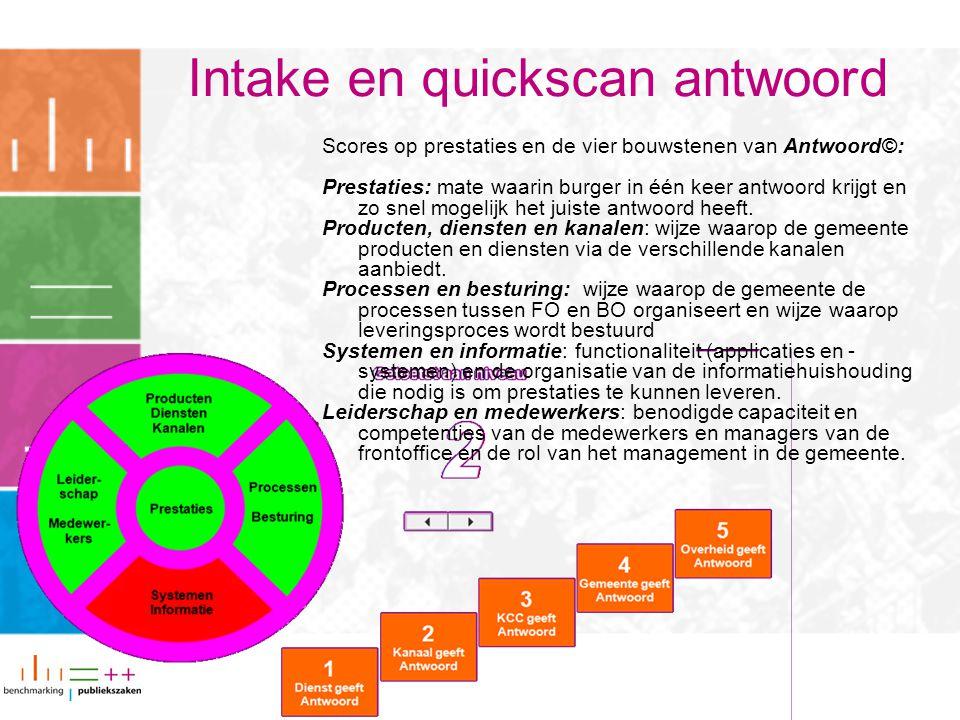 Leider- schap mede- werkers Processen Besturing Producten Diensten Kanalen Prestaties Leider- schap mede- werkers Proces Besturing Systemen Informatie Producten Diensten Kanalen Prestaties 4 2 3 Leider- schap mede- werkers Proces Besturing Systemen Informatie Producten Diensten Kanalen Prestaties 2,4 2,9 2,7 2,8 Systemen Informatie 1,8 Systemen Informatie Leider- schap mede- werkers Proces Besturing Systemen Informatie Producten Diensten Kanalen Prestaties 4 3 2,7 Leider- schap mede- werkers Processen Besturing Producten Diensten Kanalen Prestaties Systemen Informatie Leider- schap mede- werkers Proces Besturing Systemen Informatie Producten Diensten Kanalen Prestaties 4 2 3 Leider- schap mede- werkers Proces Besturing Systemen Informatie Producten Diensten Kanalen Prestaties 2,3 2,9 2,6 2,4 Systemen Informatie 1,5 Antwoordprofiel alle deelnemende gemeenten Antwoordprofiel KRING B
