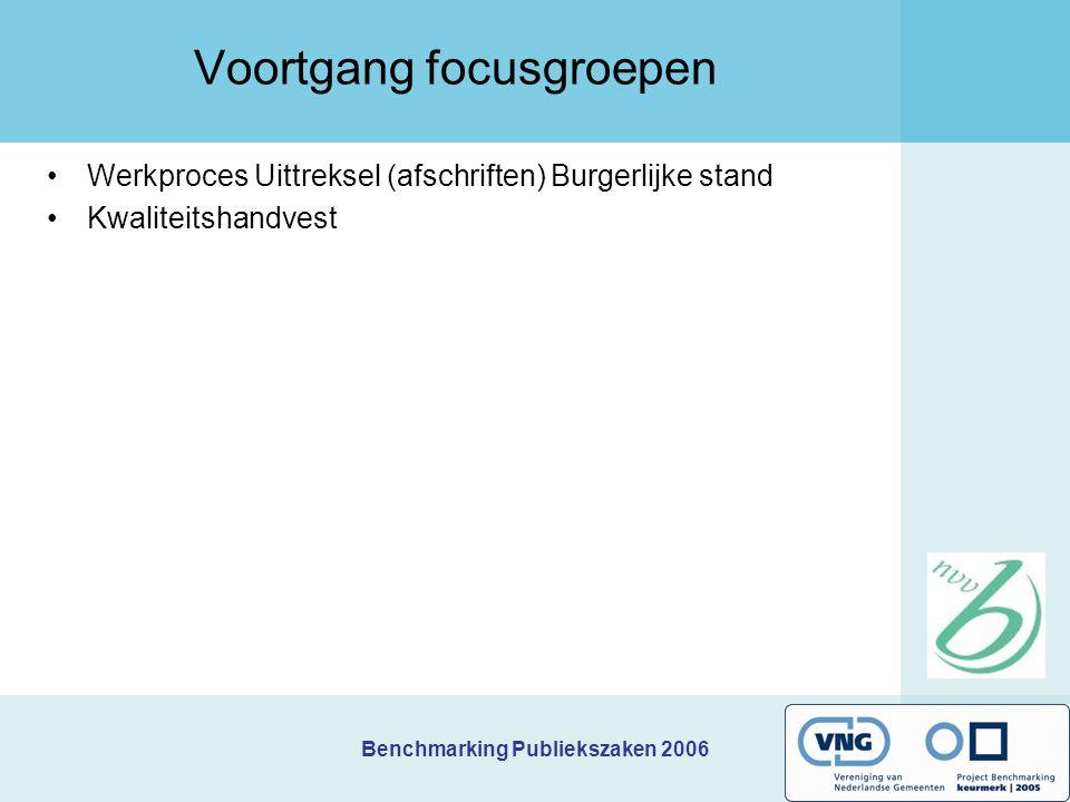 Benchmarking Publiekszaken 2006 Voortgang focusgroepen Werkproces Uittreksel (afschriften) Burgerlijke stand Kwaliteitshandvest