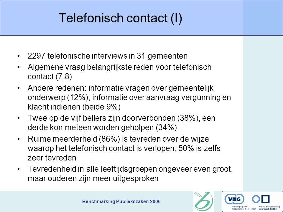 Benchmarking Publiekszaken 2006 Telefonisch contact (I) 2297 telefonische interviews in 31 gemeenten Algemene vraag belangrijkste reden voor telefonisch contact (7,8) Andere redenen: informatie vragen over gemeentelijk onderwerp (12%), informatie over aanvraag vergunning en klacht indienen (beide 9%) Twee op de vijf bellers zijn doorverbonden (38%), een derde kon meteen worden geholpen (34%) Ruime meerderheid (86%) is tevreden over de wijze waarop het telefonisch contact is verlopen; 50% is zelfs zeer tevreden Tevredenheid in alle leeftijdsgroepen ongeveer even groot, maar ouderen zijn meer uitgesproken