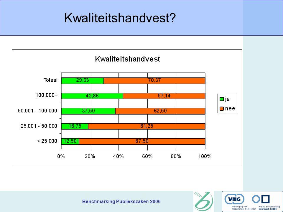 Benchmarking Publiekszaken 2006 Kwaliteitshandvest