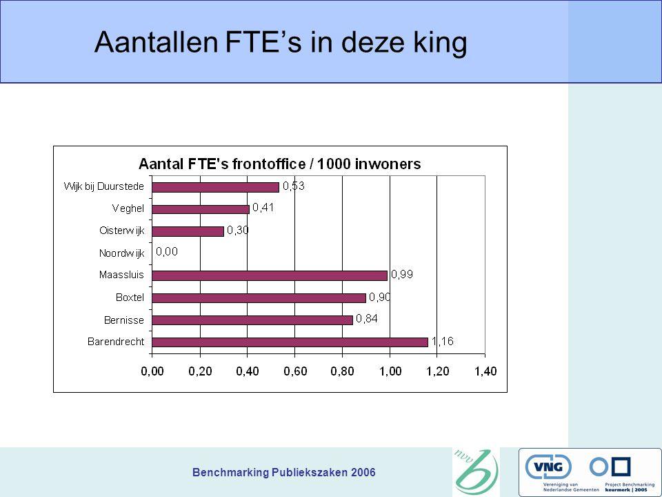 Benchmarking Publiekszaken 2006 Aantallen FTE's in deze king