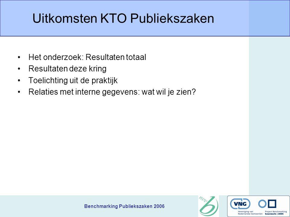 Benchmarking Publiekszaken 2006 Uitkomsten KTO Publiekszaken Het onderzoek: Resultaten totaal Resultaten deze kring Toelichting uit de praktijk Relaties met interne gegevens: wat wil je zien