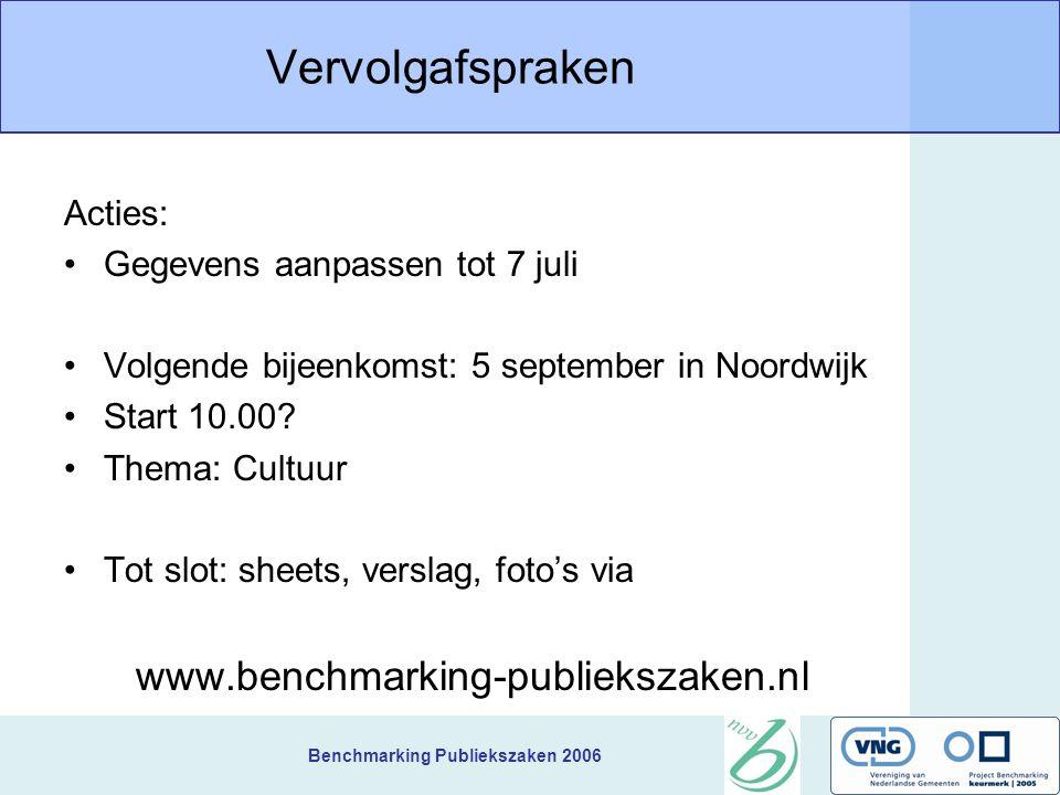 Benchmarking Publiekszaken 2006 Vervolgafspraken Acties: Gegevens aanpassen tot 7 juli Volgende bijeenkomst: 5 september in Noordwijk Start 10.00.