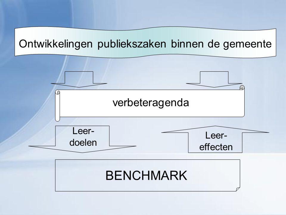 Ontwikkelingen publiekszaken binnen de gemeente verbeteragenda Leer- doelen Leer- effecten BENCHMARK