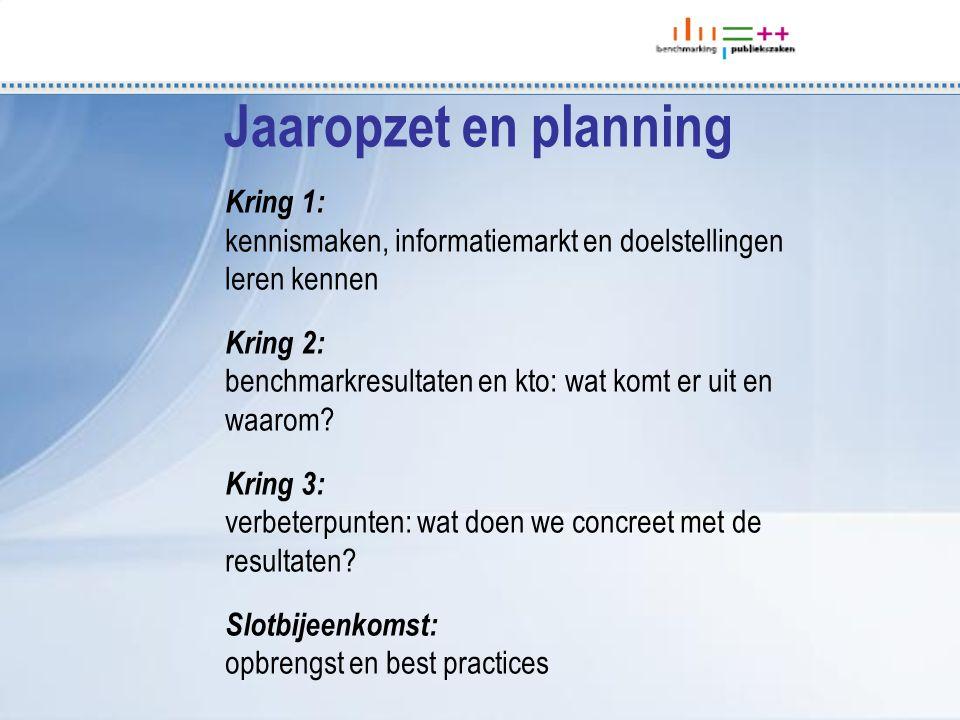 Kring 1: kennismaken, informatiemarkt en doelstellingen leren kennen Kring 2: benchmarkresultaten en kto: wat komt er uit en waarom.