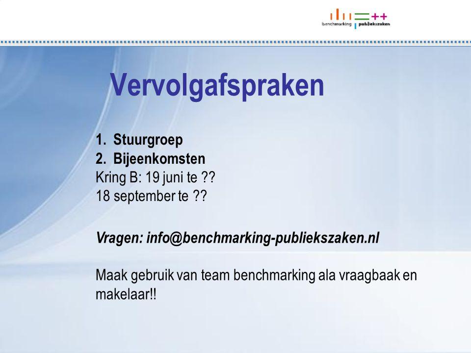Vervolgafspraken Vragen: info@benchmarking-publiekszaken.nl Maak gebruik van team benchmarking ala vraagbaak en makelaar!! 1.Stuurgroep 2.Bijeenkomste